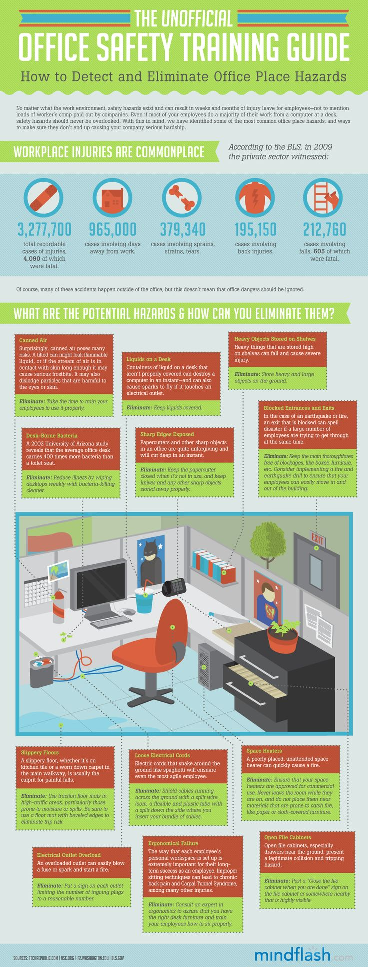 Office Safety:How To Detect & Eliminate Office Place Hazards #infographic