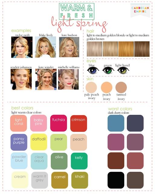 Color Analysis: 3 Degrees of Warm & Fresh - Light Spring Teoría de las estaciones: Paleta de colores que favorecen a mujers de tipología primavera Light
