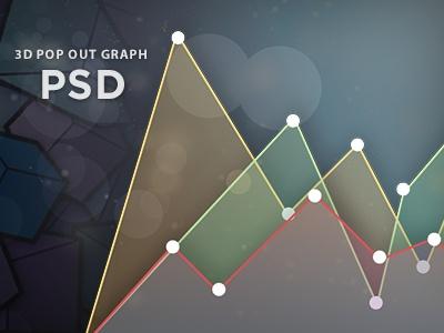 3D Pop Out Graph PSD