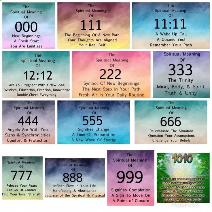 Bright numerology to get portal numerology1212 angel