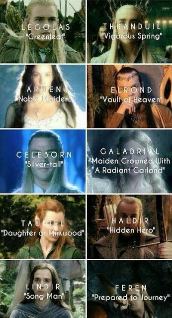 elven names and their meanings