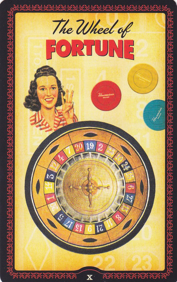 Wheel Of Fortune Images On Pinterest