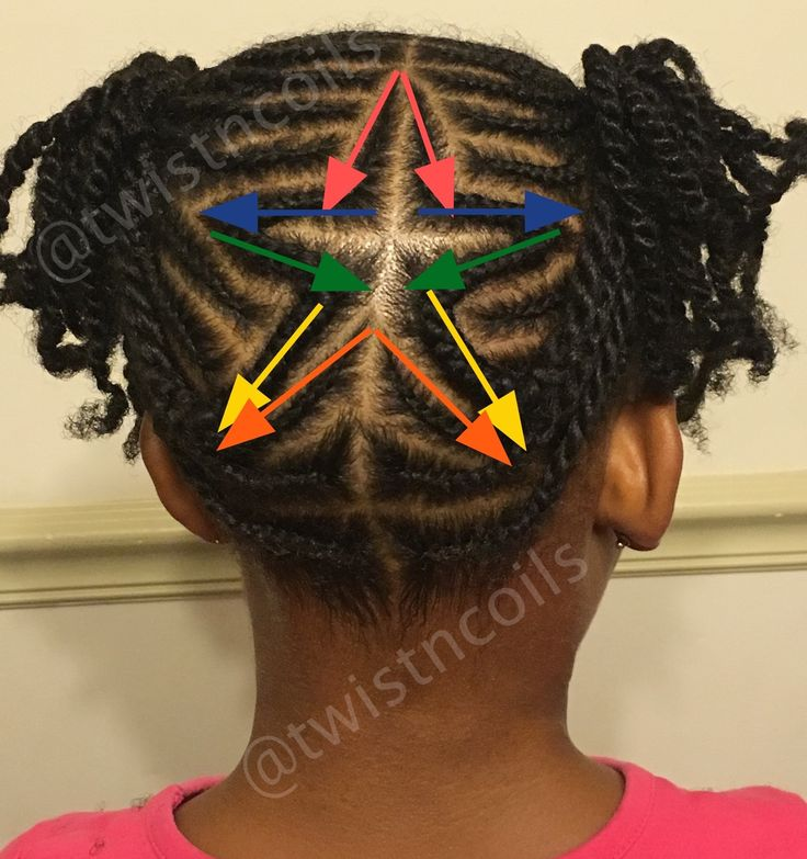 How to do a Star Shape Braid Design - Fun Hairstyles for Little Girls