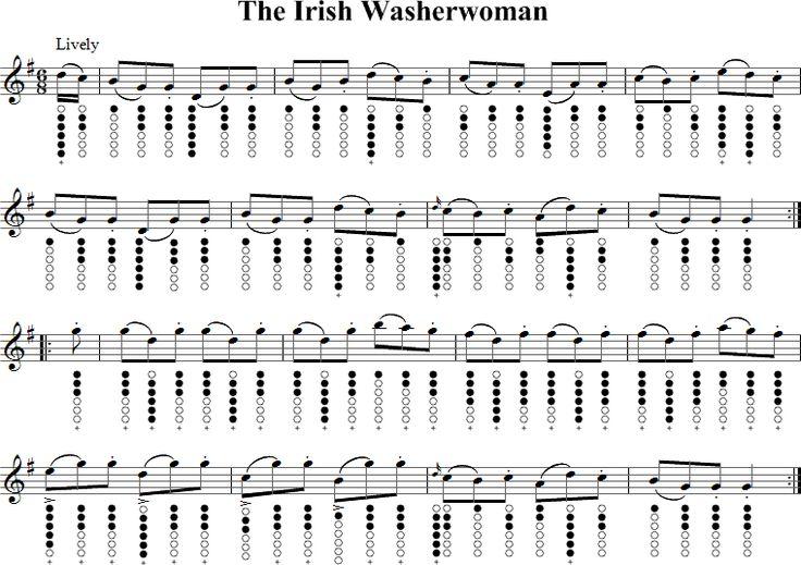 The Irish Washerwoman sheet music with finger charts