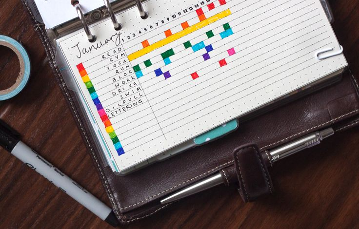 Combining the Bullet Journal with Filofax | lifeofkitty.co.uk