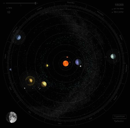 The Solar system with orbits and rotations.