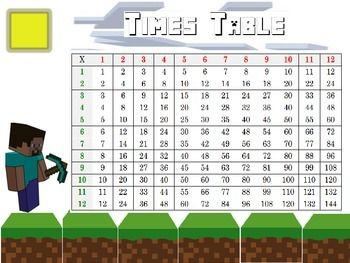 1000 images about classroom theme mine craft on for 85 times table
