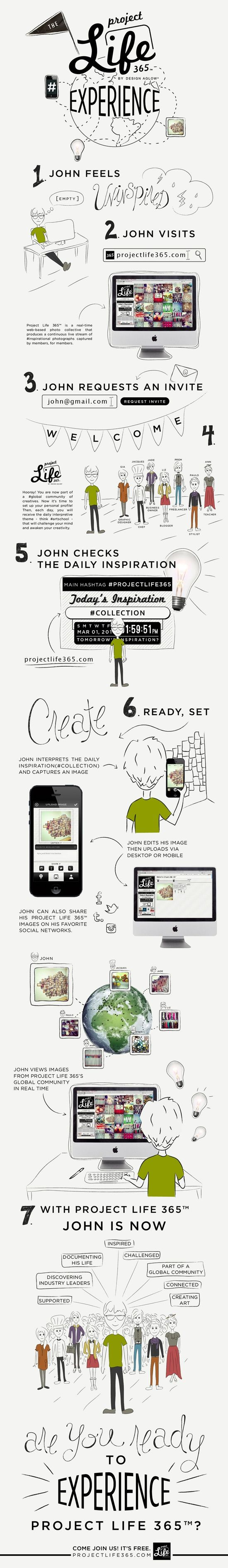 Infographic design | www.projectlife365.com (Great integration of photo and illusstration and type!)