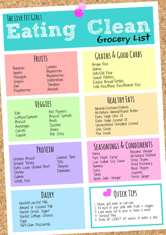 Best  Healthy Grocery Lists Ideas On   Healthy Diet
