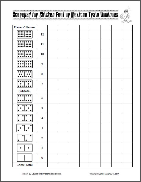 Scorepad for Chicken Foot or Mexican Train Dominoes - Free to print (PDF file). Includes links to instructions for both games, as well as free printable dominoes.