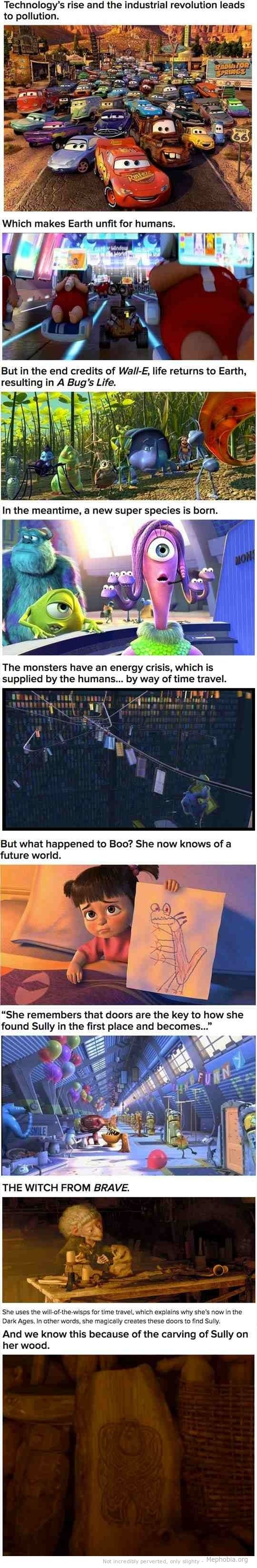 Pixar theory explained more easily
