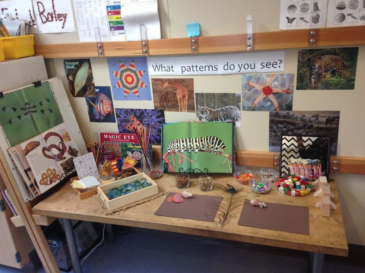 Pattern provocation