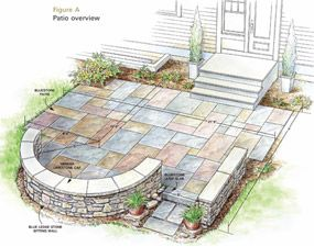 FLAGSTONE AND STONE BLOCK PATIO;  Stone is always in style, and it blends well with any backyard. We'll show you the step-by-step information on how to build a classic, squared bluestone patio enclosed by curved blue ledge stone walls. It's a great DIY project to make the most of your outdoor space