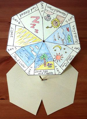 Creation Wheel Bible Craft-Downloadable pattern...you could probably use stickers, etc for pics instead of drawing.
