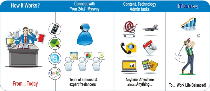 iMysecy Virtual Assistant Services