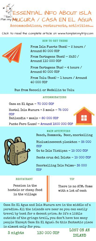 All the information about Isla Mucura and Casa en El Agua. How to get to Casa en el Agua. What to do around Casa en El Agua. How much is Casa en El Agua. Where is San Bernardo Archipelago #CaribbeanColombia