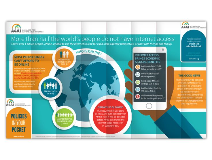 Infographics for The Web Foundation by Design Eleven.