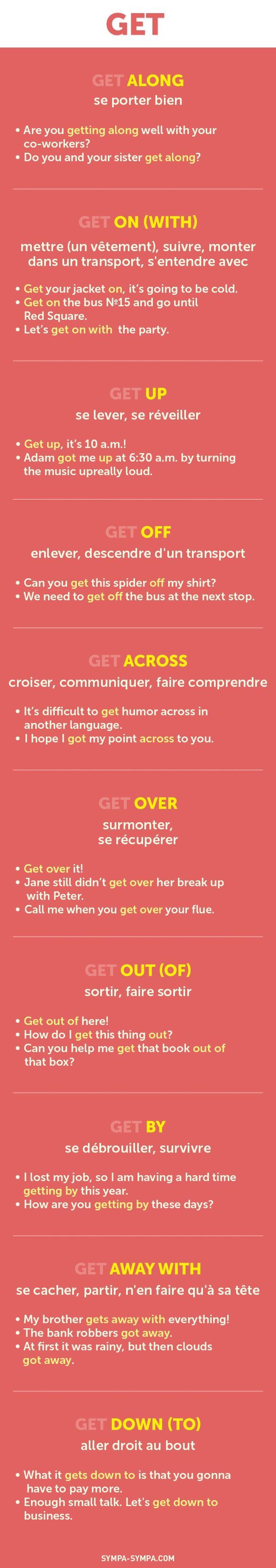 Quelques verbes, des centaines decombinaisons etune langue maîtrisée : You speak english!