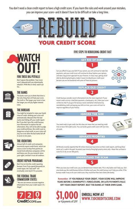 Credit Repair Newsletter Asap Credit Repair Usa Reviews Credit