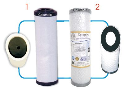 Pjesë këmbimi për filtrat Columbia II (B)