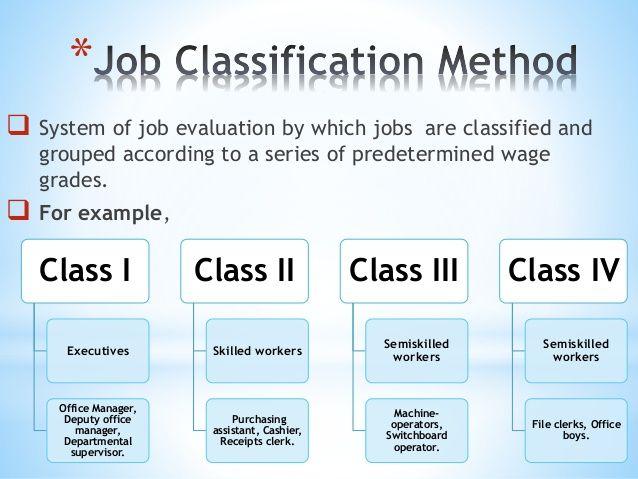 What Is Job Classification Meaning Its Need And Importance ما هو تصنيف الوظيفة المعنى وما الحاجة إليه وأهميته Job Analysis Design Jobs Evaluation