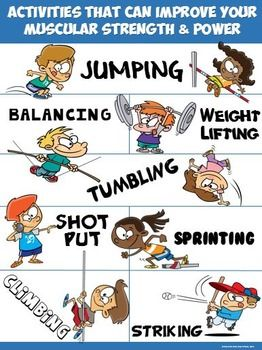 PE STRONG!!!This colorful Muscular Strength PE Activities poster identifies 8 different muscular strength that are typically performed in a physical education class. The poster includes  corresponding kid-friendly, action-based muscular strength images for each activity that will help your students easily relate.