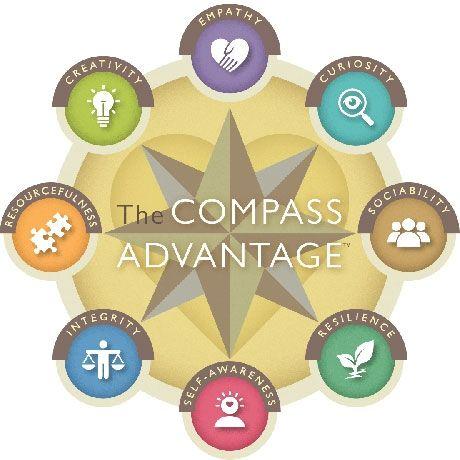8 Pathways to Every Student's Success | Edutopia