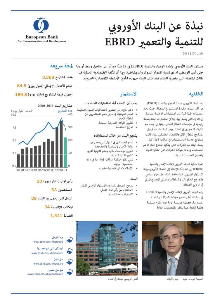 EBRD Arabic About Factsheet by Lina Hayek