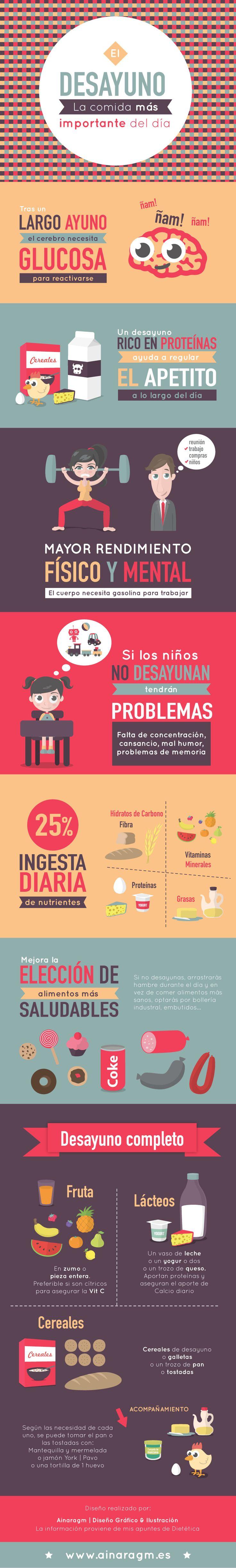 Infografía sobre la importancia del desayuno #infografia #alimentacion #salud #diseno #ilustracion