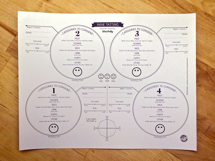 Hosting your own wine tasting? Download these free wine placemats from @Wine Folly to make it more interactive.