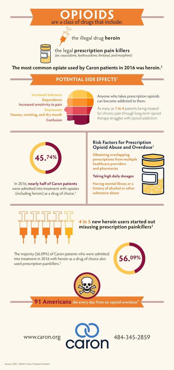Benzodiazepines downers essay