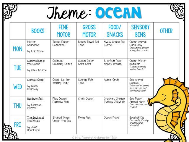 Tons of ocean themed ideas perfect for Tot School, Preschool, or the kindergarten classroom.