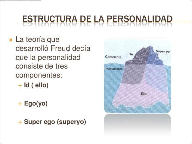 ... Estructura de la personalidad. Sigmund Freud.
