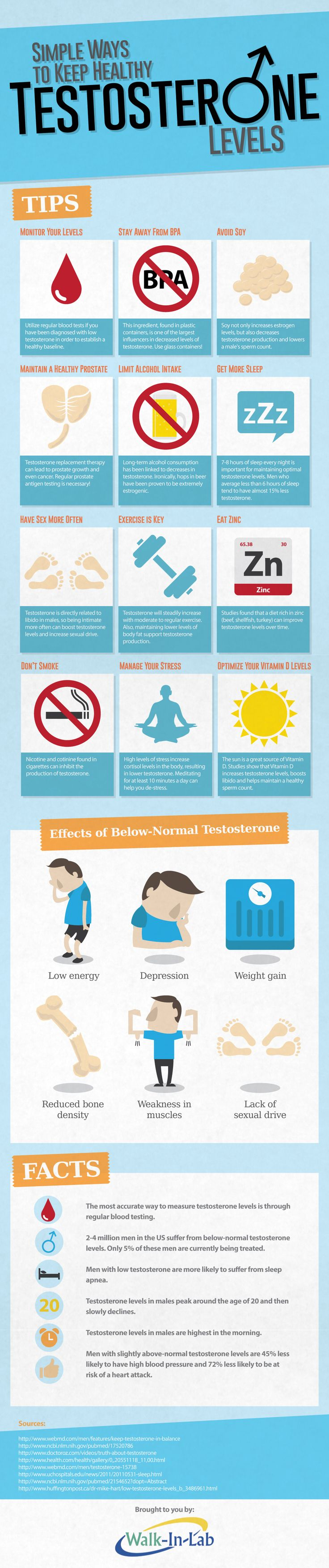 Tips to Maintain Healthy Testosterone Levels - Tipsographic