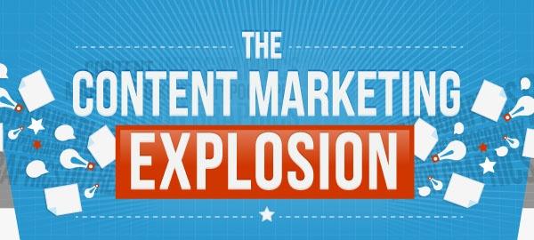 Content Marketing Infographic Header