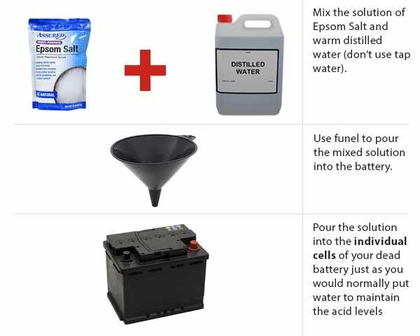How To Recondition Your Dead Car Battery Dead Car Battery Dead Battery Car Battery