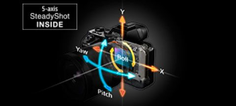 Sony recently announced new full frame camera from Alpha 7 family – first update release – Sony A7II. Among other features, certainly most discussed one is implementation of the in body sensor image stabilization – 5 axis IBIS! More info on http://www.verybiglobo.com/sony-a7ii-closer-look-at-new-and-old-features/