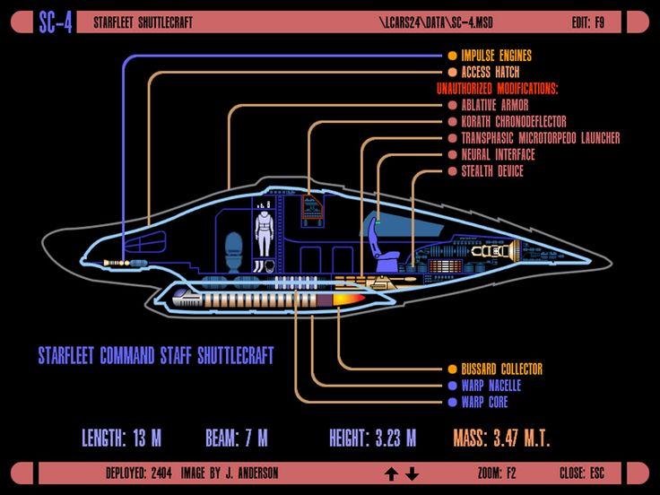 Starfleet command shuttle Star Trek Star Trek Star