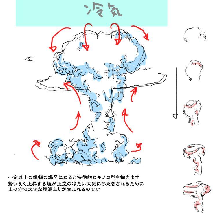 理屈に基づいた爆発の描き方まとめ [12]