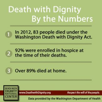a discussion on the national issue of death with dignity We believe in death with dignity and an individual discuss end-of-life issues of a good death the discussion alone opens many doors and may.