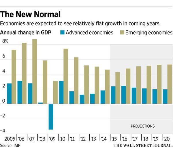 20th str economic policy - 600×515