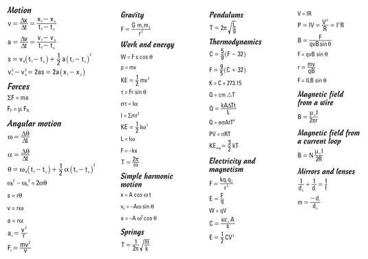 physics equations for liquids | Physics equations