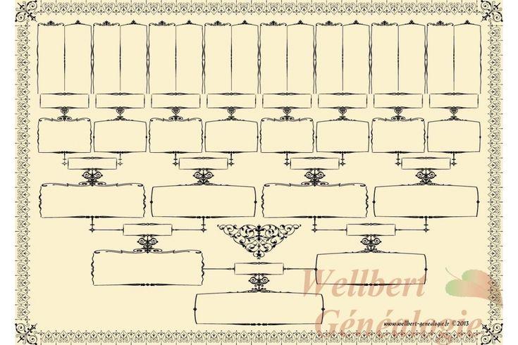 566 Best Organized Genealogy Printables Images On Pinterest Family