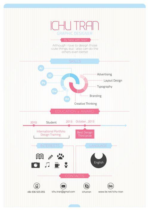Pin by Sindy Dana Resume Tips on resume design Pinterest