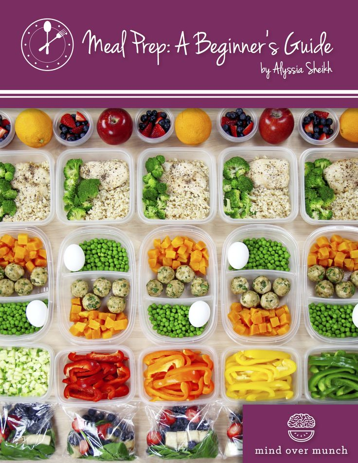 Meal Prep: A Beginner's Guide will set you up for success with your healthy lifestyle! Whether you've never tried meal prepping before, or if you've tried but felt too intimidated to continue– this eBook will guide you to making your meal prep lifestyle as effective, efficient and easy as possible!