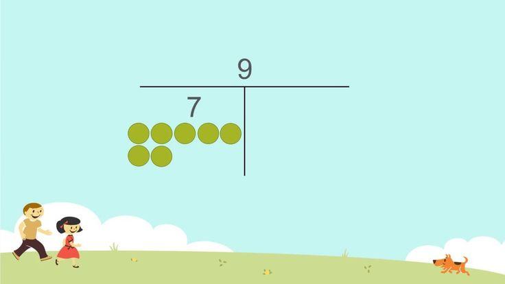 Splitsen van getallen - oefenen met de splitslijn tot 10