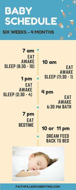 Best 25+ Baby schedule ideas on Pinterest   Newborn development ...