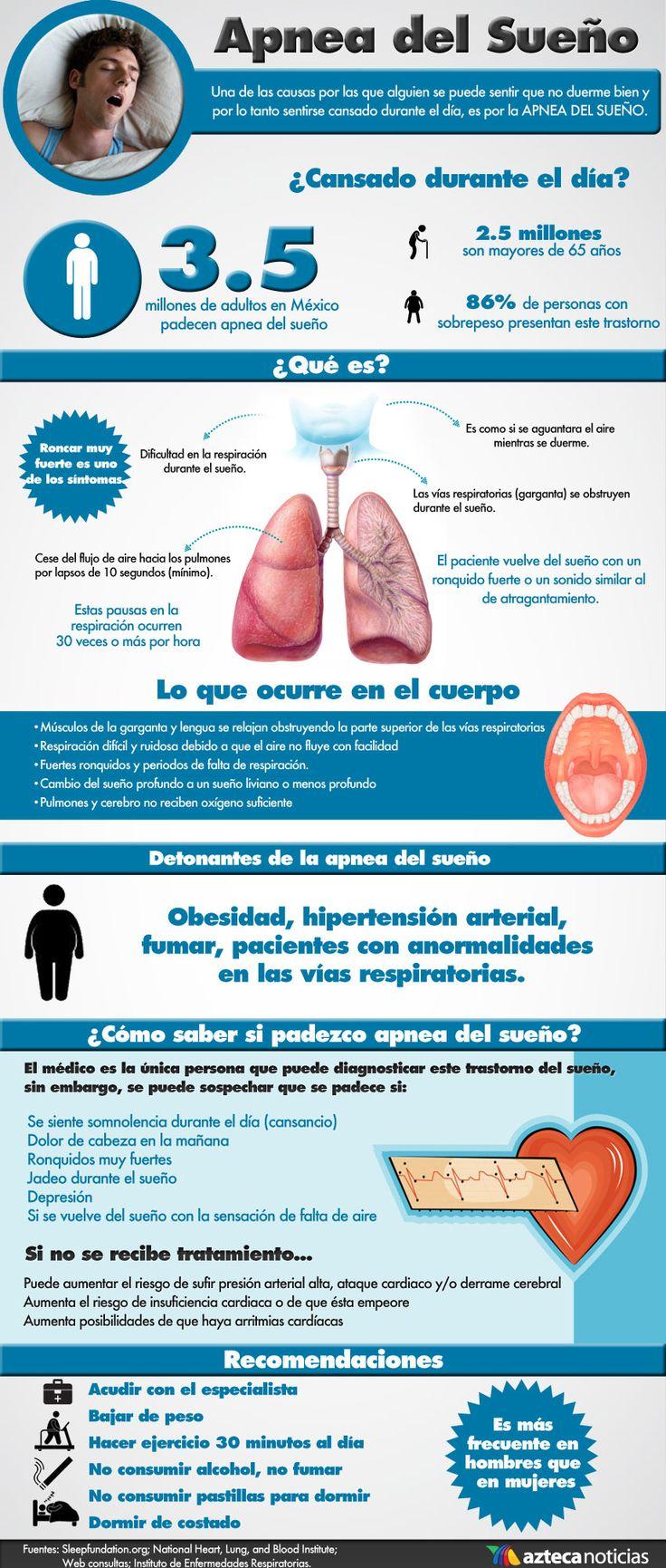 70 best español médico images on Pinterest