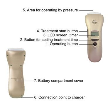Power of healing in hands, B-Cure Laser is available at BazBuy.com. Get this product on great discount online and it will be delivered to you at no shipping cost. This device is a path breaking invention of present time in healing pain and injuries. http://www.bazbuy.com/b-cure%20laser