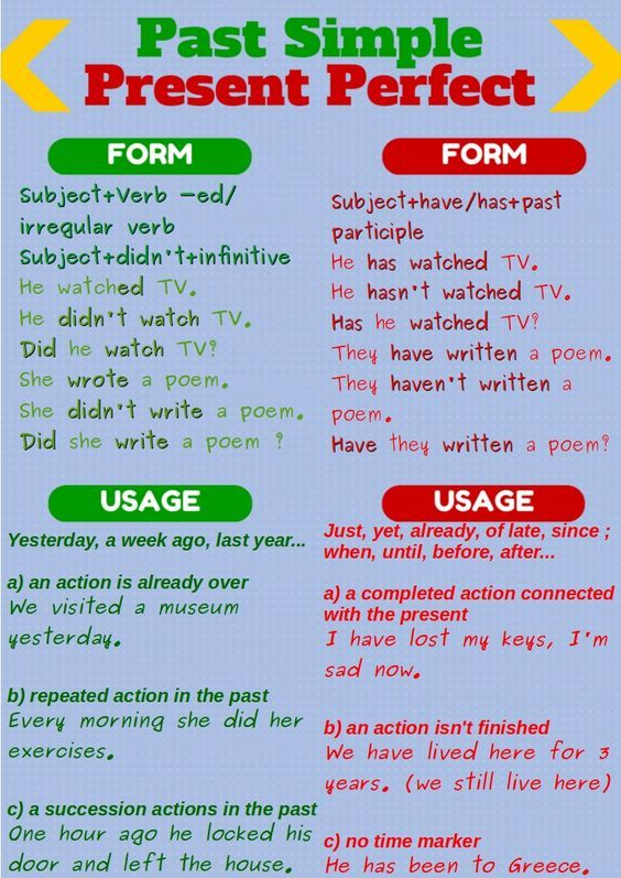 Past Simple / Present Perfect